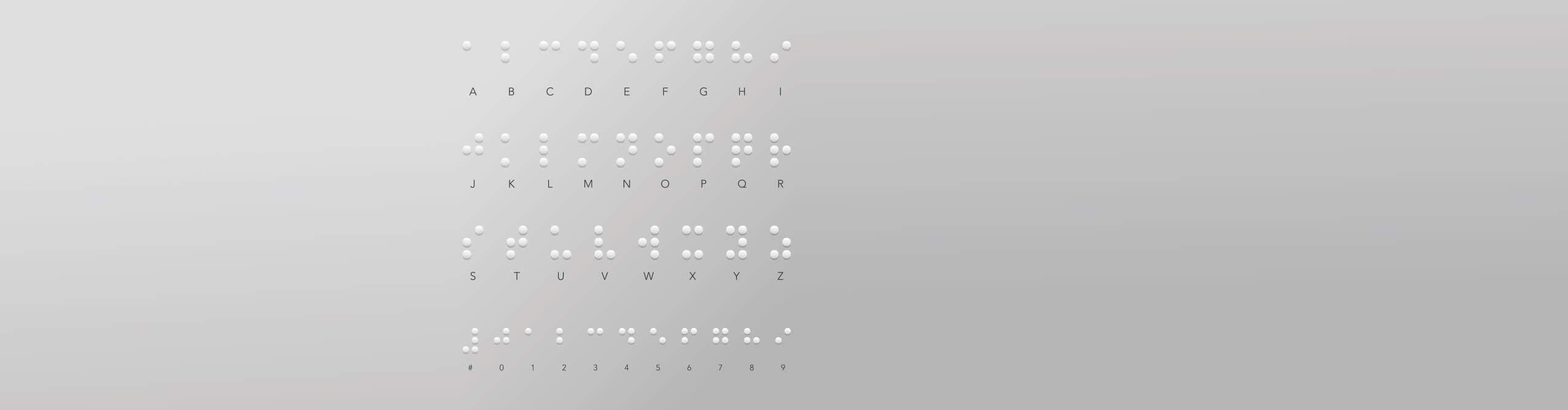 Braille-Alphabet